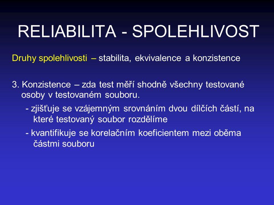 RELIABILITA - SPOLEHLIVOST Druhy spolehlivosti – stabilita, ekvivalence a konzistence 3. Konzistence – zda test měří shodně všechny testované osoby v
