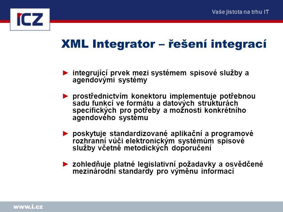 Vaše jistota na trhu IT www.i.cz Interoperabilita v praxi CzechPOINT CzechPOINT Spisová služba žádost, výpis ČJ