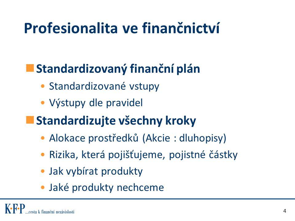 Profesionalita ve finančnictví Standardizovaný finanční plán Standardizované vstupy Výstupy dle pravidel Standardizujte všechny kroky Alokace prostředků (Akcie : dluhopisy) Rizika, která pojišťujeme, pojistné částky Jak vybírat produkty Jaké produkty nechceme 4