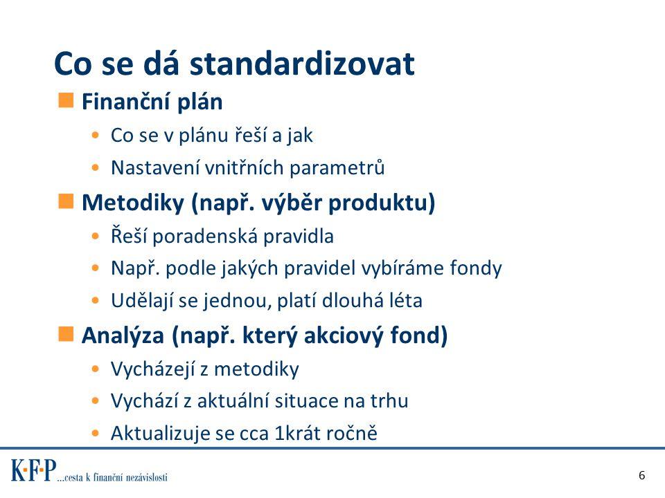 Co se dá standardizovat Finanční plán Co se v plánu řeší a jak Nastavení vnitřních parametrů Metodiky (např.