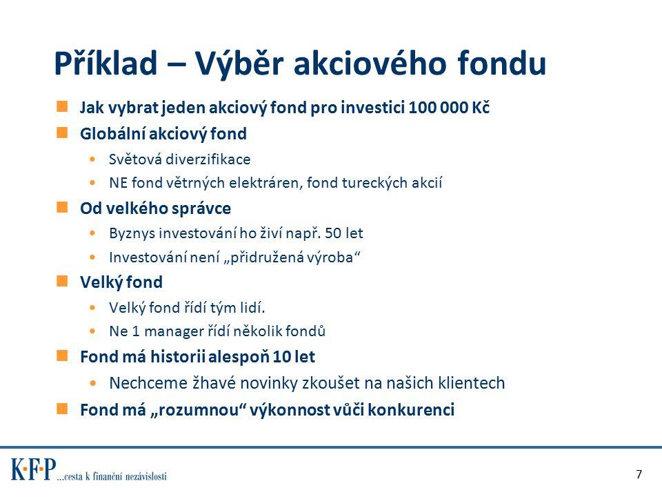 Příklad – Výběr akciového fondu Jak vybrat jeden akciový fond pro investici 100 000 Kč Globální akciový fond Světová diverzifikace NE fond větrných elektráren, fond tureckých akcií Od velkého správce Byznys investování ho živí např.