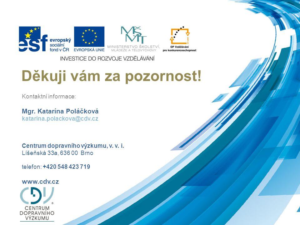Centrum dopravního výzkumu, v. v. i. Líšeňská 33a, 636 00 Brno telefon: +420 548 423 719 www.cdv.cz Děkuji vám za pozornost! Kontaktní informace: Mgr.