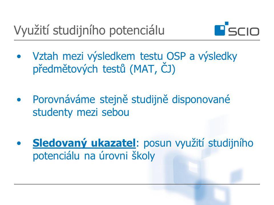 Využití studijního potenciálu Vztah mezi výsledkem testu OSP a výsledky předmětových testů (MAT, ČJ) Porovnáváme stejně studijně disponované studenty mezi sebou Sledovaný ukazatel: posun využití studijního potenciálu na úrovni školy