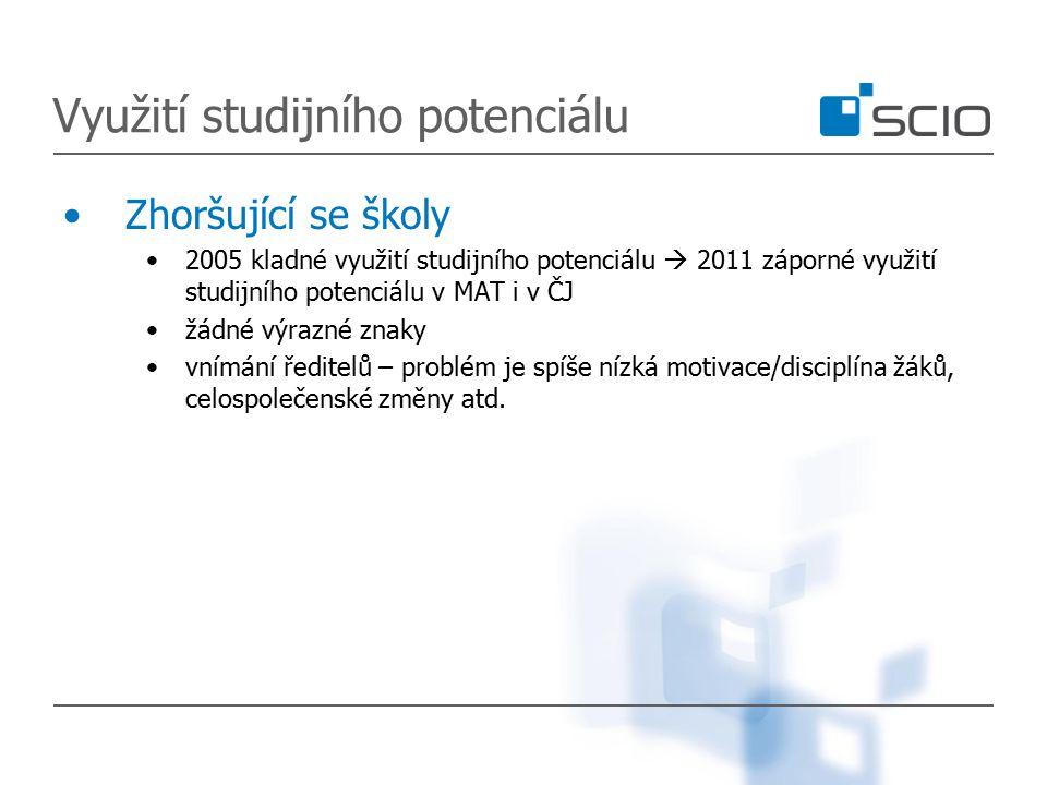 Využití studijního potenciálu Zhoršující se školy 2005 kladné využití studijního potenciálu  2011 záporné využití studijního potenciálu v MAT i v ČJ