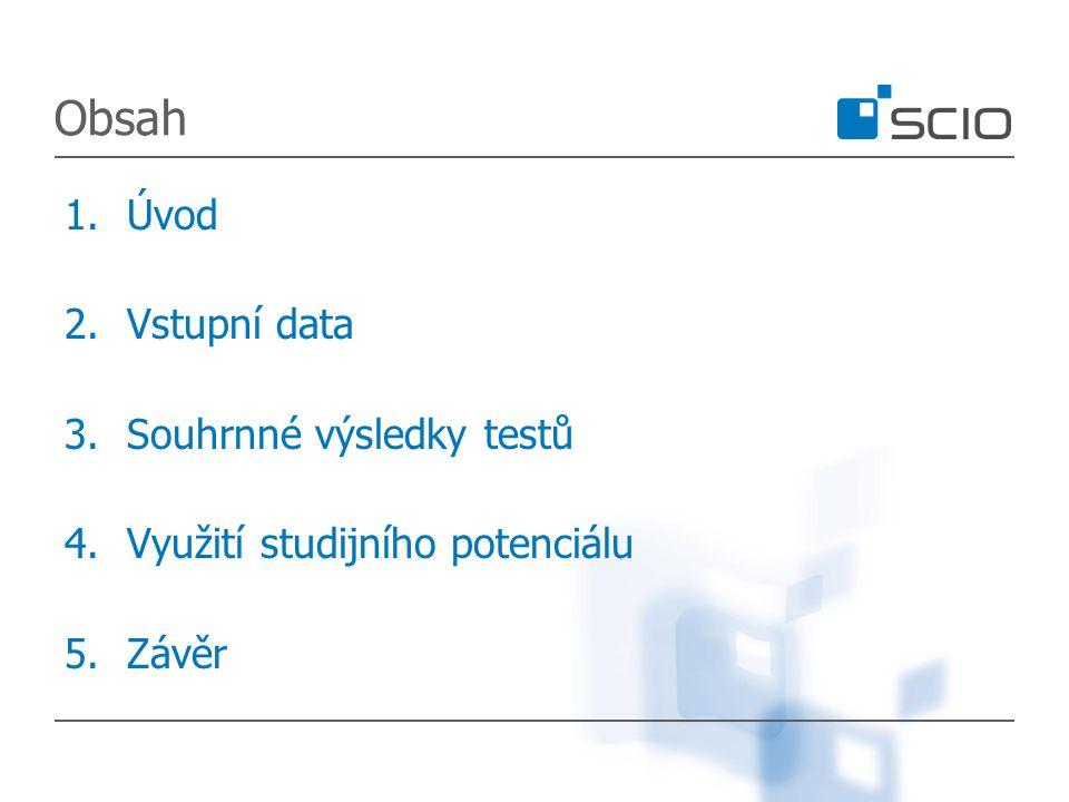Obsah 1.Úvod 2.Vstupní data 3.Souhrnné výsledky testů 4.Využití studijního potenciálu 5.Závěr