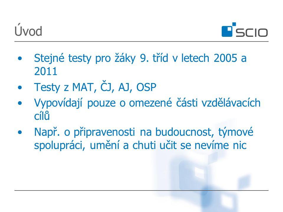 Úvod Stejné testy pro žáky 9. tříd v letech 2005 a 2011 Testy z MAT, ČJ, AJ, OSP Vypovídají pouze o omezené části vzdělávacích cílů Např. o připraveno