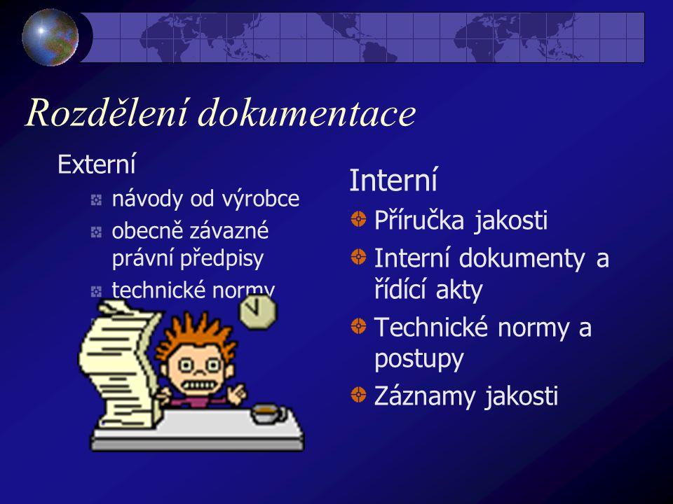 Rozdělení dokumentace Externí návody od výrobce obecně závazné právní předpisy technické normy další Interní Příručka jakosti Interní dokumenty a řídí