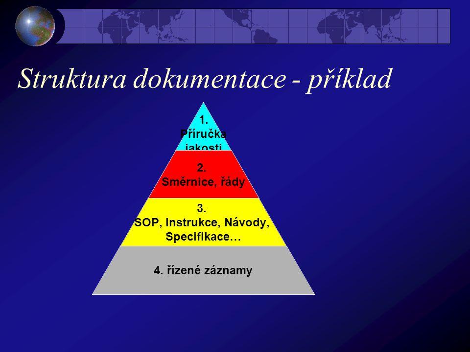 Struktura dokumentace - příklad 1. Příručka jakosti 2. Směrnice, řády 3. SOP, Instrukce, Návody, Specifikace… 4. řízené záznamy
