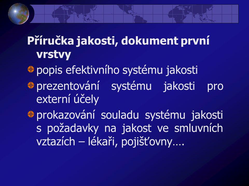 Příručka jakosti, dokument první vrstvy popis efektivního systému jakosti prezentování systému jakosti pro externí účely prokazování souladu systému j