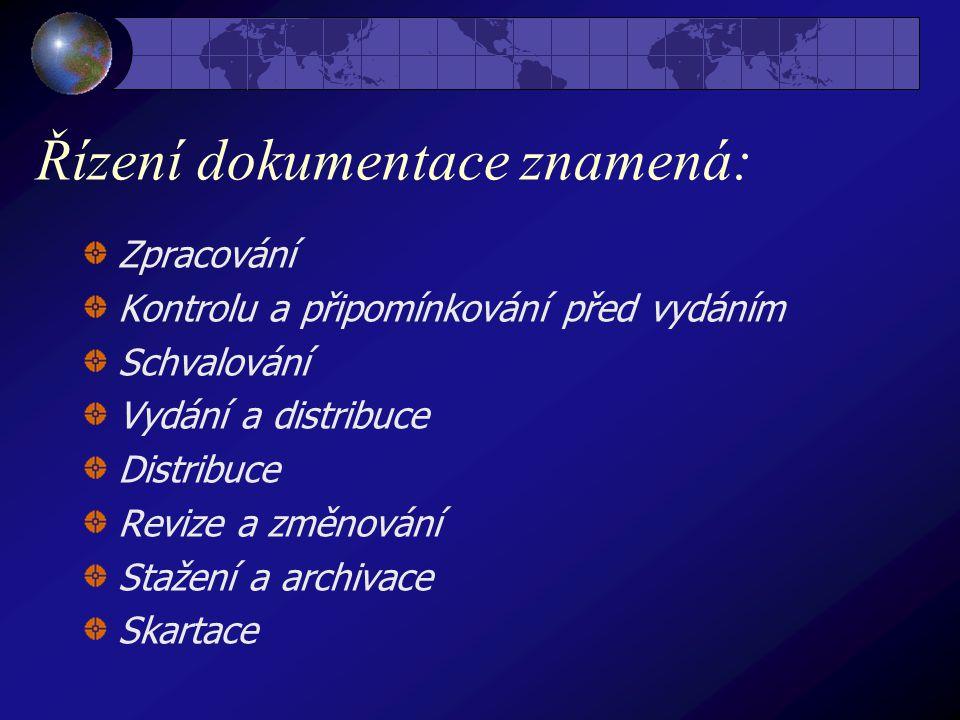 Řízení dokumentace znamená: Zpracování Kontrolu a připomínkování před vydáním Schvalování Vydání a distribuce Distribuce Revize a změnování Stažení a