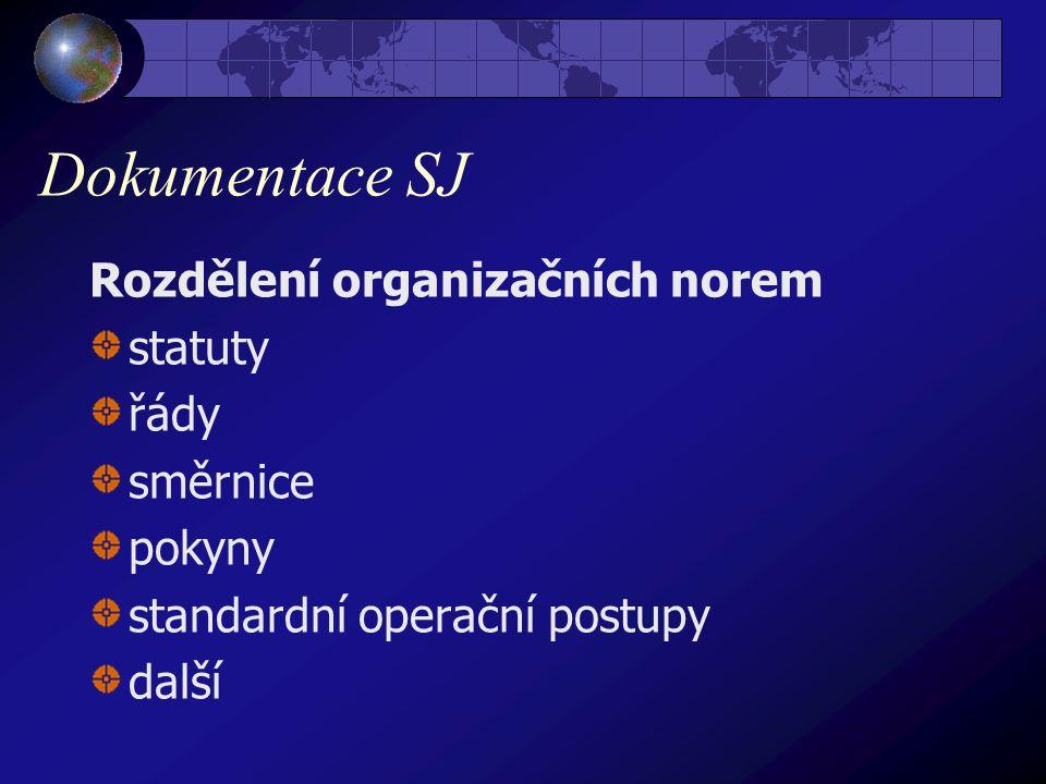 požadavky na vlastnosti dokumentů: srozumitelnost věcnost textu, stručnost s vyloučením nadbytečných slov jednoznačnost, přehlednost, soulad s právními předpisy, návaznost jednotná forma