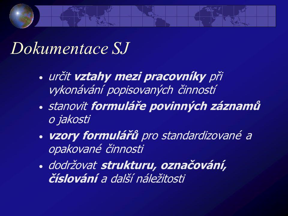 Dokumentace SJ  určit vztahy mezi pracovníky při vykonávání popisovaných činností  stanovit formuláře povinných záznamů o jakosti  vzory formulářů