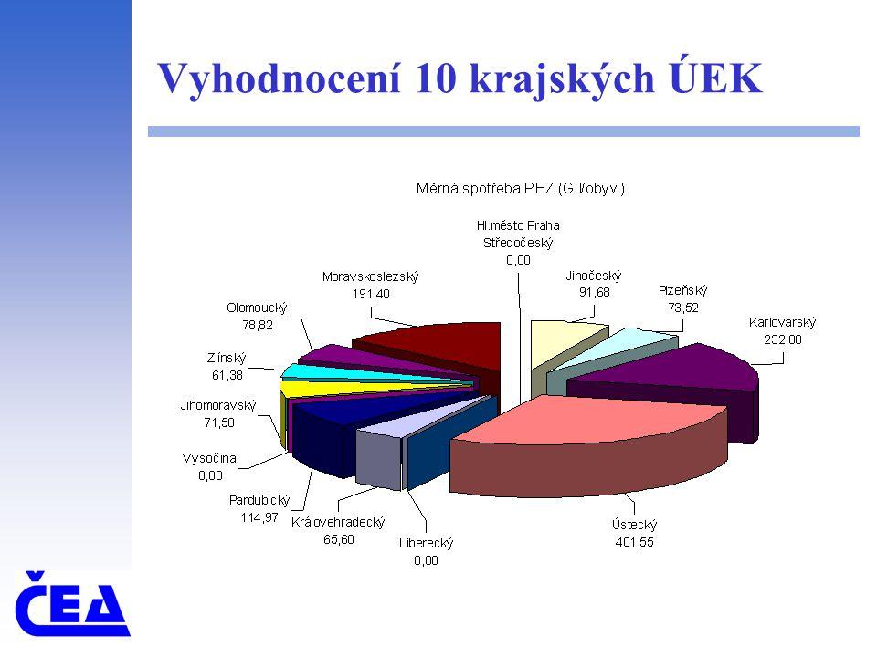 Vyhodnocení 10 krajských ÚEK