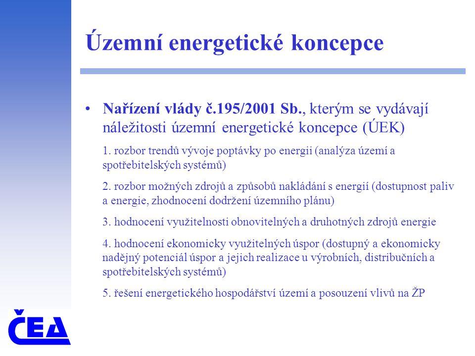 Územní energetické koncepce Nařízení vlády č.195/2001 Sb., kterým se vydávají náležitosti územní energetické koncepce (ÚEK) 1.