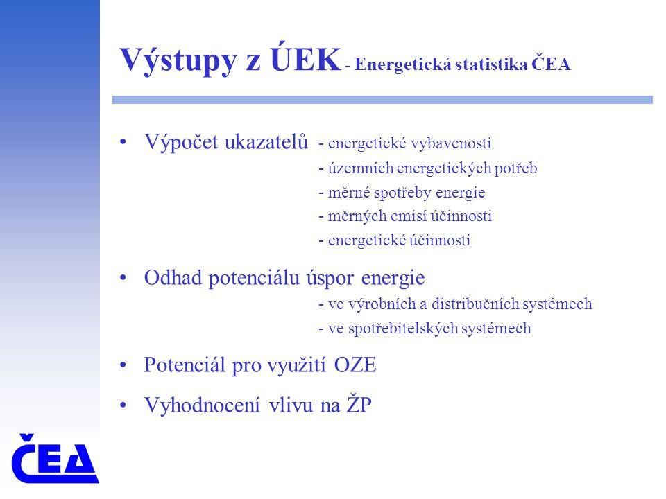 Děkuji za pozornost Česká energetická agentura Vinohradská 8 120 00 Praha 2 tel.