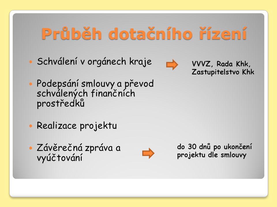 Průběh dotačního řízení VVVZ, Rada Khk, Zastupitelstvo Khk do 30 dnů po ukončení projektu dle smlouvy Schválení v orgánech kraje Podepsání smlouvy a převod schválených finančních prostředků Realizace projektu Závěrečná zpráva a vyúčtování