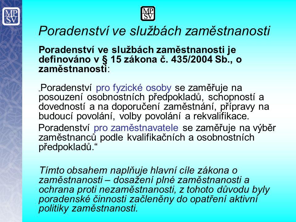 Poradenství ve službách zaměstnanosti Vyhláška č.518/2004, kterou se provádí zákon č.