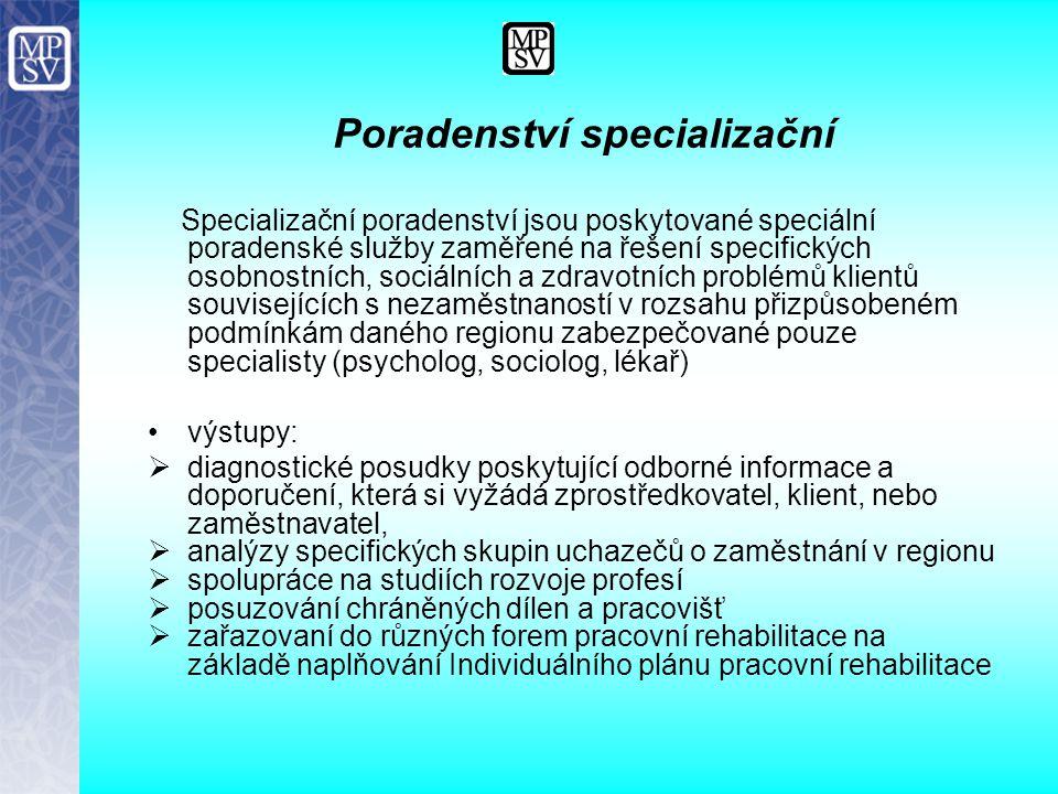 Poradenství specializační Specializační poradenství jsou poskytované speciální poradenské služby zaměřené na řešení specifických osobnostních, sociáln
