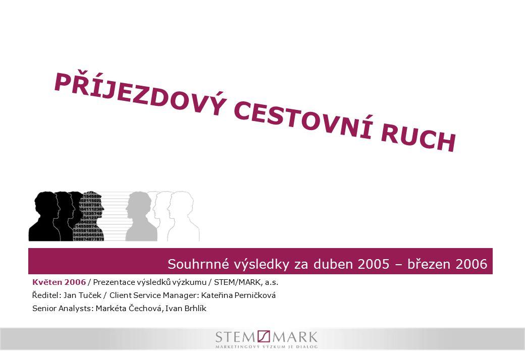 Souhrnné výsledky za duben 2005 – březen 2006 PŘÍJEZDOVÝ CESTOVNÍ RUCH Květen 2006 / Prezentace výsledků výzkumu / STEM/MARK, a.s. Ředitel: Jan Tuček