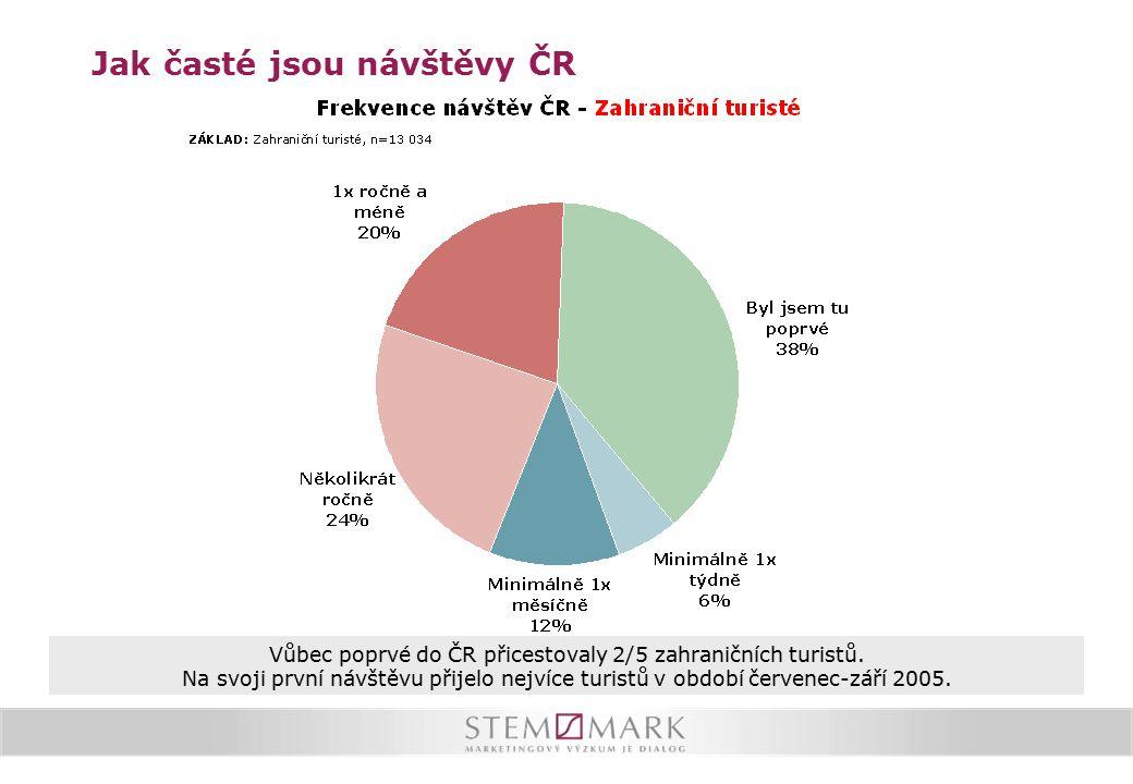 Jak časté jsou návštěvy ČR Vůbec poprvé do ČR přicestovaly 2/5 zahraničních turistů. Na svoji první návštěvu přijelo nejvíce turistů v období červenec