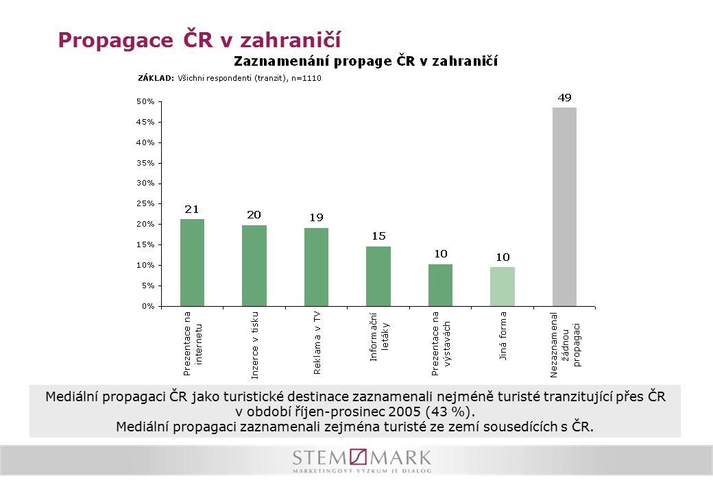 Mediální propagaci ČR jako turistické destinace zaznamenali nejméně turisté tranzitující přes ČR v období říjen-prosinec 2005 (43 %). Mediální propaga