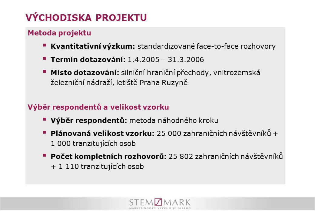 VÝCHODISKA PROJEKTU Metoda projektu  Kvantitativní výzkum: standardizované face-to-face rozhovory  Termín dotazování: 1.4.2005 – 31.3.2006  Místo dotazování: silniční hraniční přechody, vnitrozemská železniční nádraží, letiště Praha Ruzyně Výběr respondentů a velikost vzorku  Výběr respondentů: metoda náhodného kroku  Plánovaná velikost vzorku: 25 000 zahraničních návštěvníků + 1 000 tranzitujících osob  Počet kompletních rozhovorů: 25 802 zahraničních návštěvníků + 1 110 tranzitujících osob