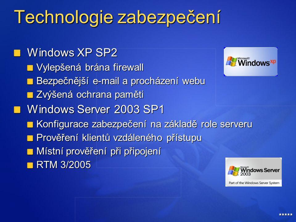 Windows XP SP2 Vylepšená brána firewall Bezpečnější e-mail a procházení webu Zvýšená ochrana paměti Windows Server 2003 SP1 Konfigurace zabezpečení na základě role serveru Prověření klientů vzdáleného přístupu Místní prověření při připojení RTM 3/2005 Technologie zabezpečení *****