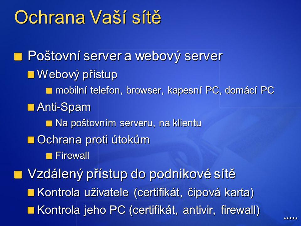 Ochrana Vaší sítě Poštovní server a webový server Webový přístup mobilní telefon, browser, kapesní PC, domácí PC Anti-Spam Na poštovním serveru, na klientu Ochrana proti útokům Firewall Vzdálený přístup do podnikové sítě Kontrola uživatele (certifikát, čipová karta) Kontrola jeho PC (certifikát, antivir, firewall) *****