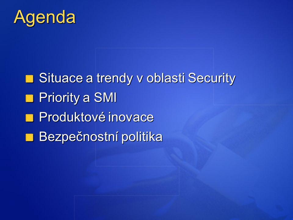 Agenda Situace a trendy v oblasti Security Priority a SMI Produktové inovace Bezpečnostní politika