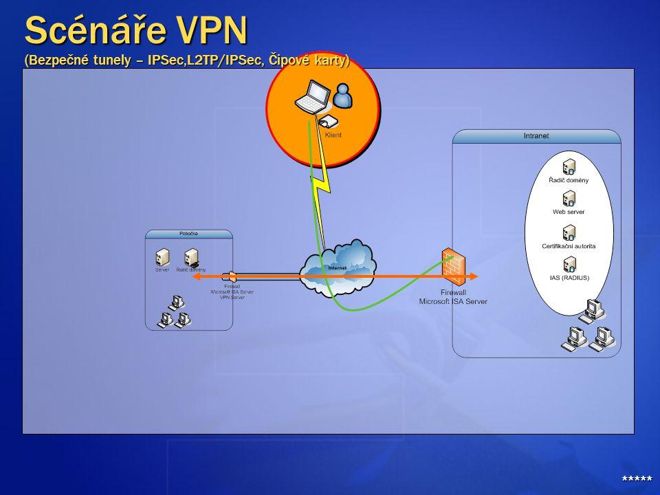Scénáře VPN (Bezpečné tunely – IPSec,L2TP/IPSec, Čipové karty) *****
