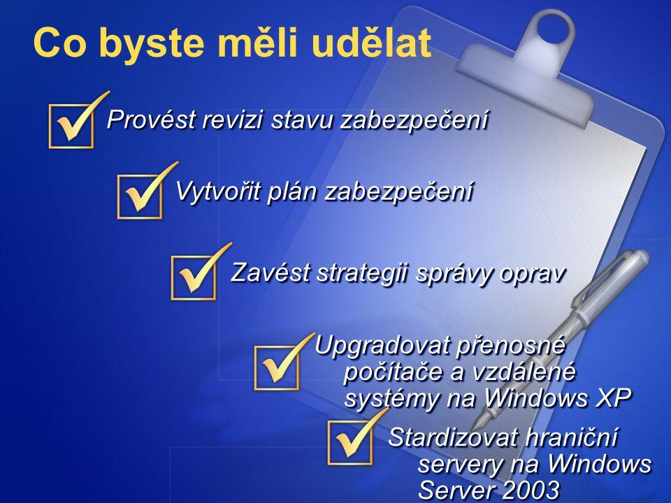 Provést revizi stavu zabezpečení Vytvořit plán zabezpečení Zavést strategii správy oprav Upgradovat přenosné počítače a vzdálené systémy na Windows XP Stardizovat hraniční servery na Windows Server 2003 Co byste měli udělat