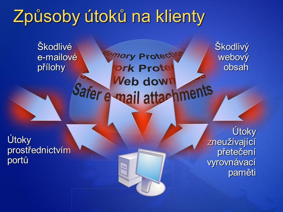 Škodlivý webový obsah Útoky zneužívající přetečení vyrovnávací paměti Útoky prostřednictvím portů Škodlivé e-mailové přílohy Způsoby útoků na klienty