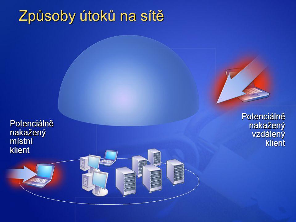 Potenciálně nakažený vzdálený klient Potenciálně nakažený místní klient Způsoby útoků na sítě