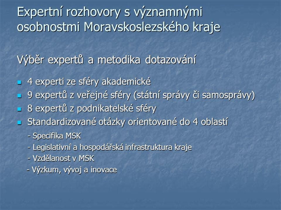 Expertní rozhovory s významnými osobnostmi Moravskoslezského kraje Výběr expertů a metodika dotazování 4 experti ze sféry akademické 4 experti ze sféry akademické 9 expertů z veřejné sféry (státní správy či samosprávy) 9 expertů z veřejné sféry (státní správy či samosprávy) 8 expertů z podnikatelské sféry 8 expertů z podnikatelské sféry Standardizované otázky orientované do 4 oblastí Standardizované otázky orientované do 4 oblastí - Specifika MSK - Legislativní a hospodářská infrastruktura kraje - Vzdělanost v MSK - Výzkum, vývoj a inovace - Výzkum, vývoj a inovace