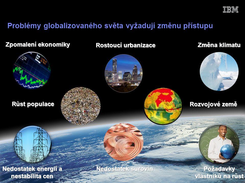 © 2010 IBM Corporation Problémy globalizovaného světa vyžadují změnu přístupu Změna klimatu Zpomalení ekonomiky Nedostatek energií a nestabilita cen Nedostatek surovin Rostoucí urbanizace Požadavky vlastníků na růst Rozvojové země Růst populace