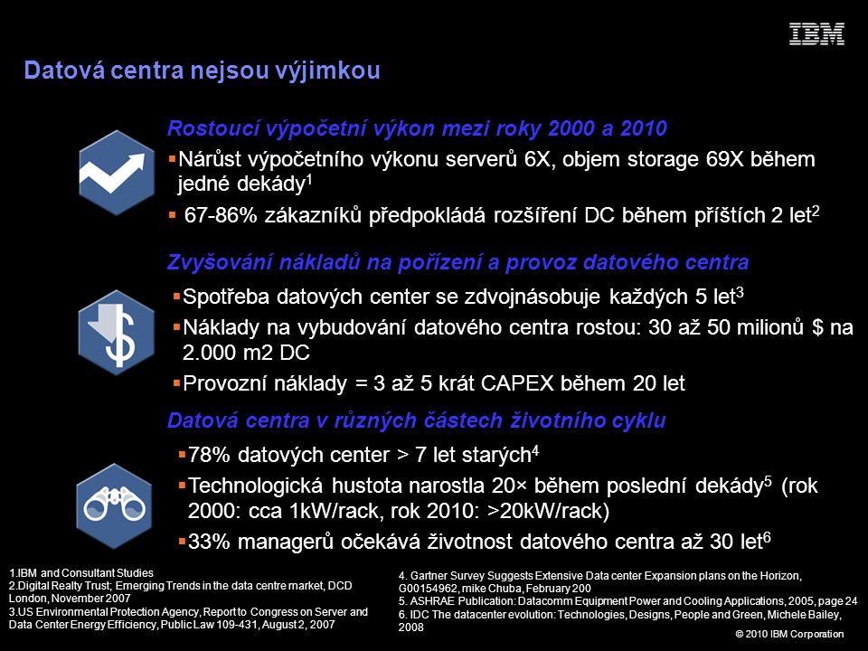 © 2010 IBM Corporation Datová centra nejsou výjimkou Rostoucí výpočetní výkon mezi roky 2000 a 2010  Nárůst výpočetního výkonu serverů 6X, objem storage 69X během jedné dekády 1  67-86% zákazníků předpokládá rozšíření DC během příštích 2 let 2 Zvyšování nákladů na pořízení a provoz datového centra  Spotřeba datových center se zdvojnásobuje každých 5 let 3  Náklady na vybudování datového centra rostou: 30 až 50 milionů $ na 2.000 m2 DC  Provozní náklady = 3 až 5 krát CAPEX během 20 let Datová centra v různých částech životního cyklu  78% datových center > 7 let starých 4  Technologická hustota narostla 20× během poslední dekády 5 (rok 2000: cca 1kW/rack, rok 2010: >20kW/rack)  33% managerů očekává životnost datového centra až 30 let 6 1.IBM and Consultant Studies 2.Digital Realty Trust; Emerging Trends in the data centre market, DCD London, November 2007 3.US Environmental Protection Agency, Report to Congress on Server and Data Center Energy Efficiency, Public Law 109-431, August 2, 2007 4.
