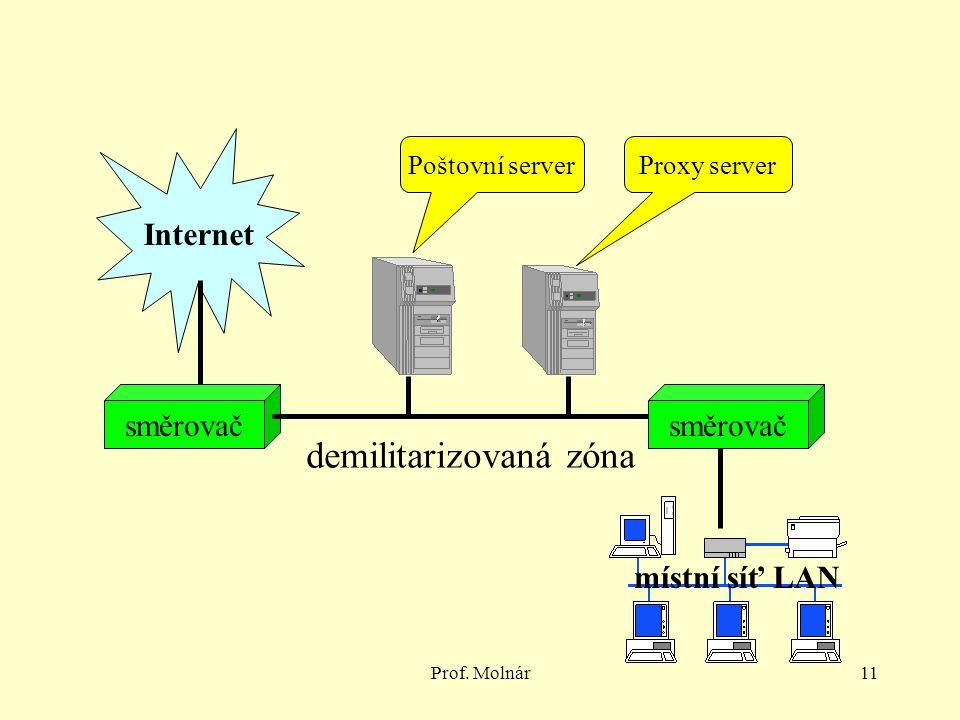 Prof. Molnár11 Poštovní serverProxy server směrovač demilitarizovaná zóna Internet místní síť LAN