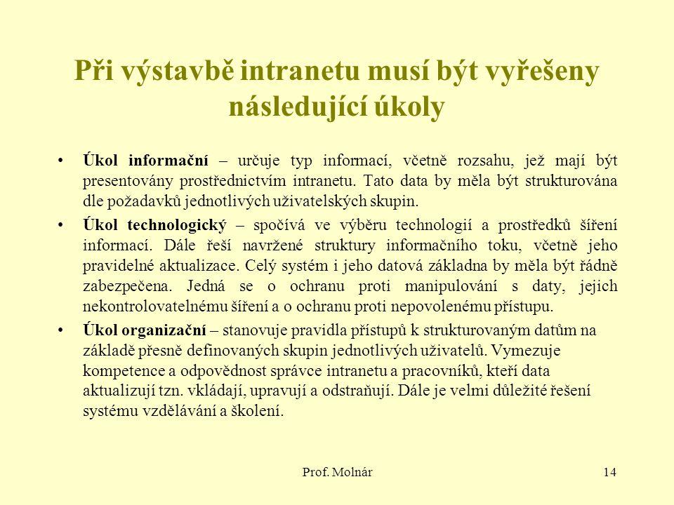 Prof. Molnár14 Při výstavbě intranetu musí být vyřešeny následující úkoly Úkol informační – určuje typ informací, včetně rozsahu, jež mají být present