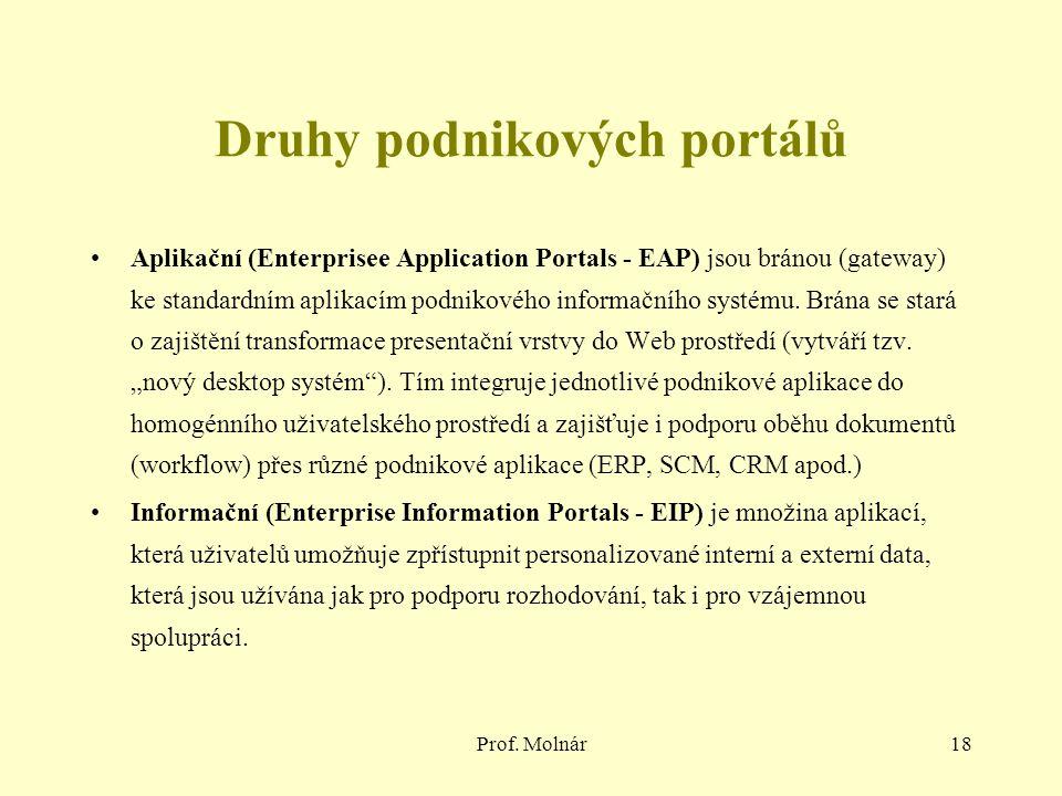 Prof. Molnár18 Druhy podnikových portálů Aplikační (Enterprisee Application Portals - EAP) jsou bránou (gateway) ke standardním aplikacím podnikového