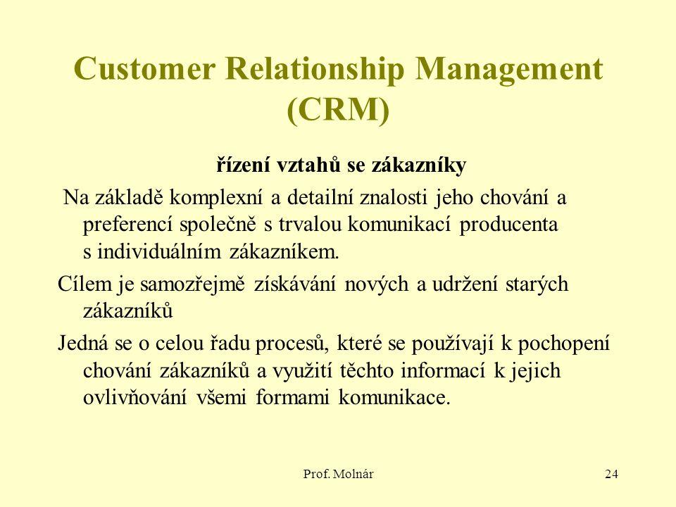 Prof. Molnár24 Customer Relationship Management (CRM) řízení vztahů se zákazníky Na základě komplexní a detailní znalosti jeho chování a preferencí sp