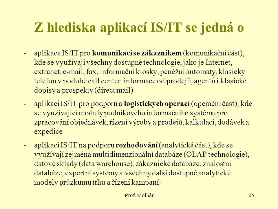 Prof. Molnár25 Z hlediska aplikací IS/IT se jedná o -aplikace IS/IT pro komunikaci se zákazníkem (komunikační část), kde se využívají všechny dostupné