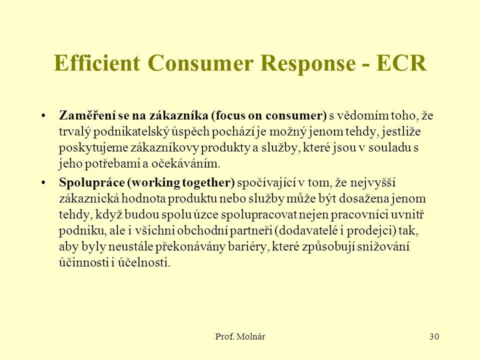 Prof. Molnár30 Efficient Consumer Response - ECR Zaměření se na zákazníka (focus on consumer) s vědomím toho, že trvalý podnikatelský úspěch pochází j