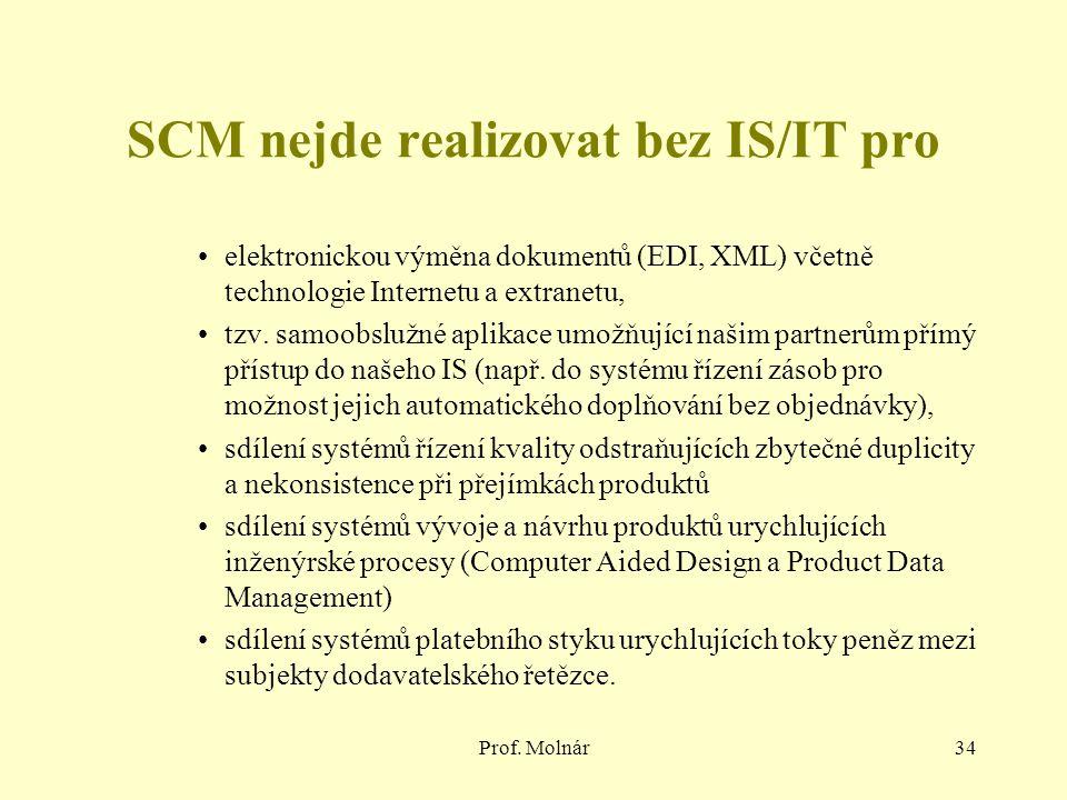 Prof. Molnár34 SCM nejde realizovat bez IS/IT pro elektronickou výměna dokumentů (EDI, XML) včetně technologie Internetu a extranetu, tzv. samoobslužn