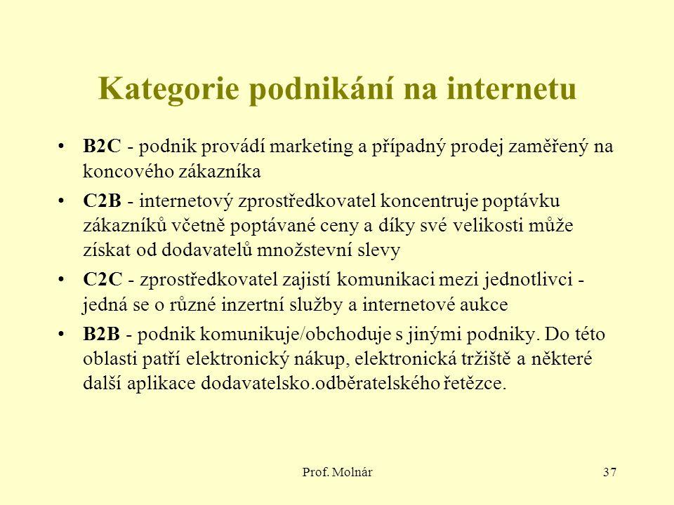 Prof. Molnár37 Kategorie podnikání na internetu B2C - podnik provádí marketing a případný prodej zaměřený na koncového zákazníka C2B - internetový zpr