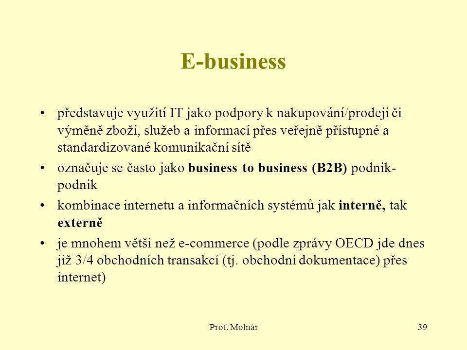 Prof. Molnár39 E-business představuje využití IT jako podpory k nakupování/prodeji či výměně zboží, služeb a informací přes veřejně přístupné a standa