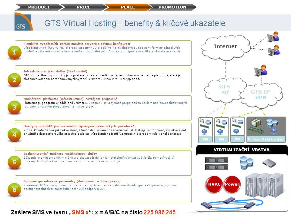 VIRTUALIZAČNÍ VRSTVA HVAC Power Virtual Data Center VM GTS síť Internet Flexibilita výpočetních zdrojů namísto serverů s pevnou konfigurací Výpočetní výkon (CPU-RAM), storage kapacity HDD a další volitelné služby jsou nabízeny formou jednotlivých modulů a zákazník si v objednávce může individuálně přizpůsobit službu (pro jeho aplikace, databáze a další) 1 Infrastruktura jako služba (IaaS model) GTS Virtual Hosting produkty jsou postaveny na standardizované, redundantní a bezpečné platformě, která je složena z komponent renomovaných výrobců VMWare, Cisco, Intel, NetApp apod.