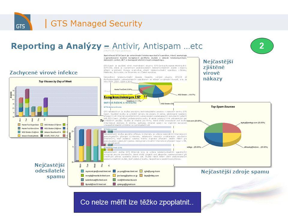 | GTS Managed Security Reporting a Analýzy – Antivir, Antispam …etc Zachycené virové infekce Nejčastější zjištěné virové nákazy Nejčastější zdroje spamu Nejčastější odes í latelé spamu 2 Co nelze měřit lze těžko zpoplatnit..