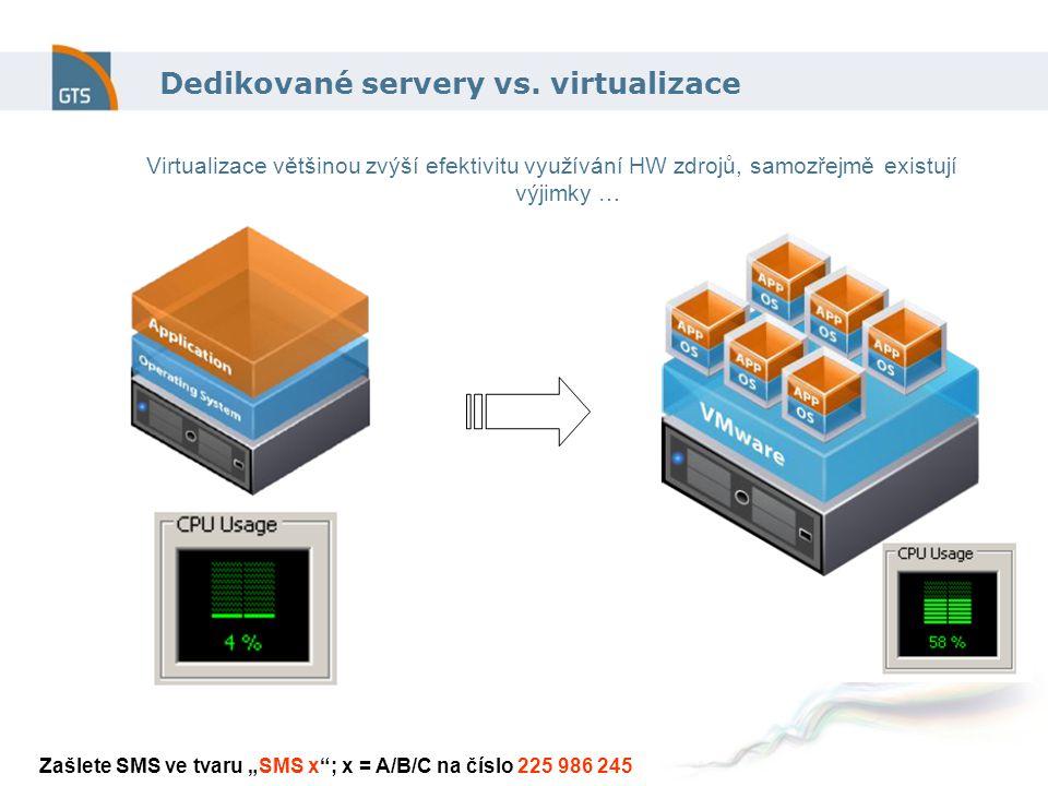 Dedikované servery vs.