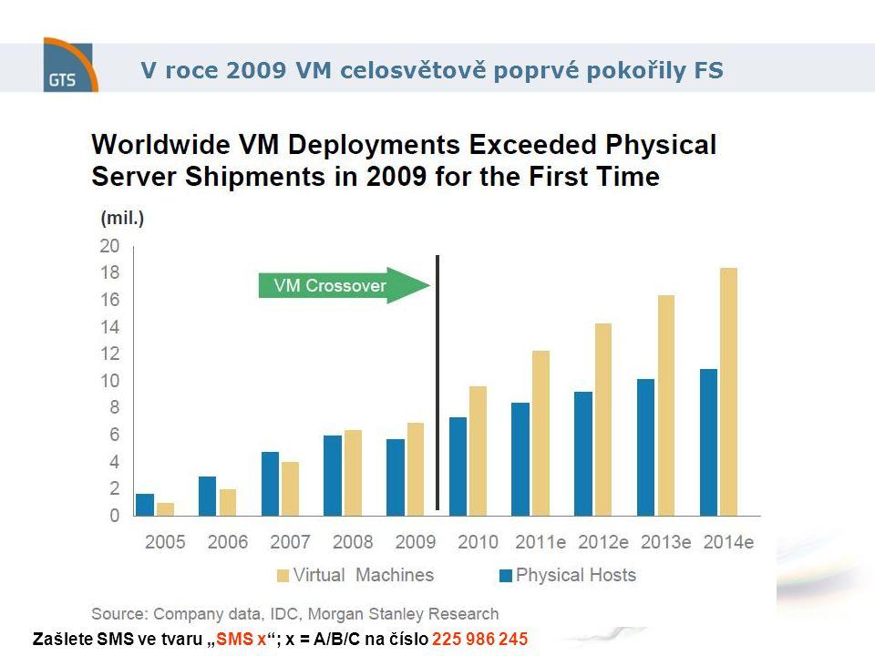 """V roce 2009 VM celosvětově poprvé pokořily FS Zašlete SMS ve tvaru """"SMS x ; x = A/B/C na číslo 225 986 245"""