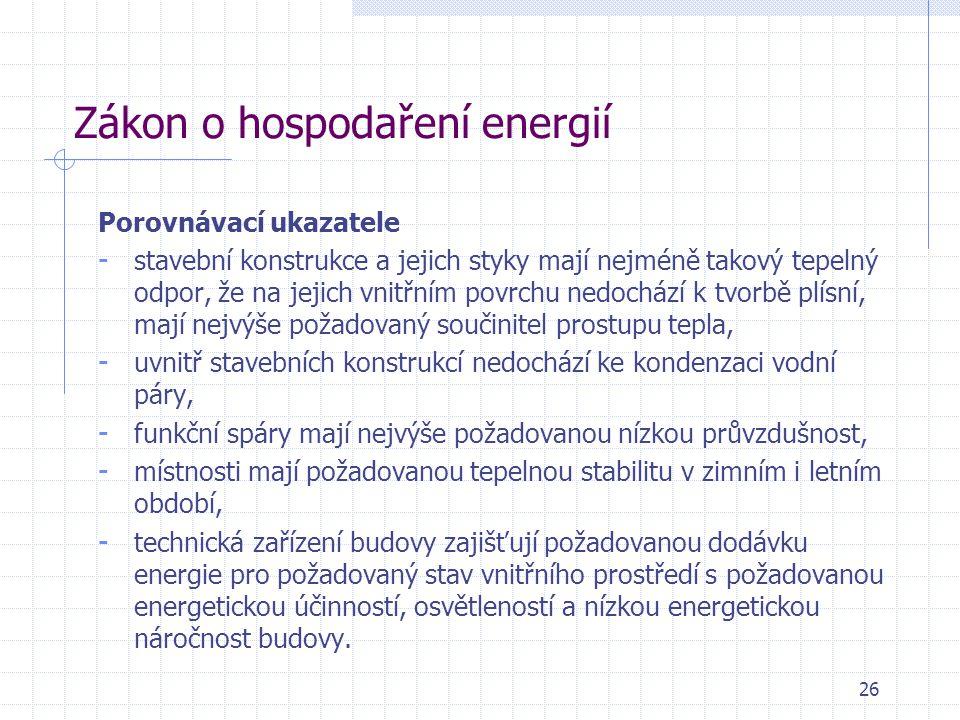 Zákon o hospodaření energií Porovnávací ukazatele - stavební konstrukce a jejich styky mají nejméně takový tepelný odpor, že na jejich vnitřním povrch